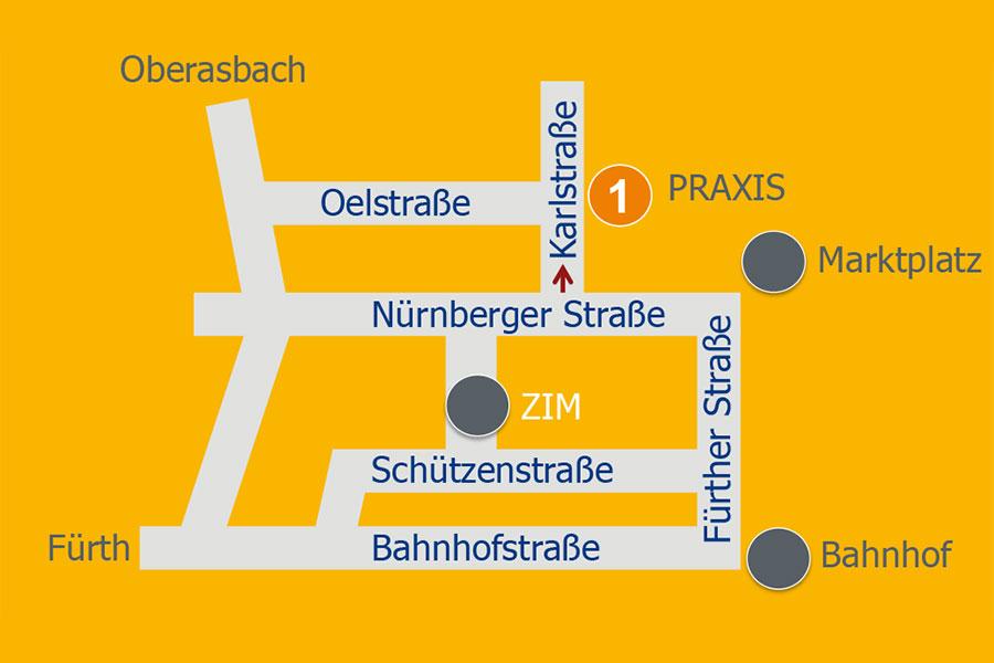 Anfahrt_Krankengymnastik_Zirndorf